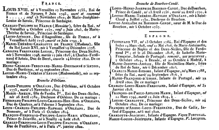royal almanac 1824